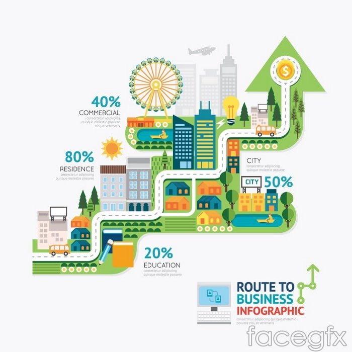Creative Business Route Information Map