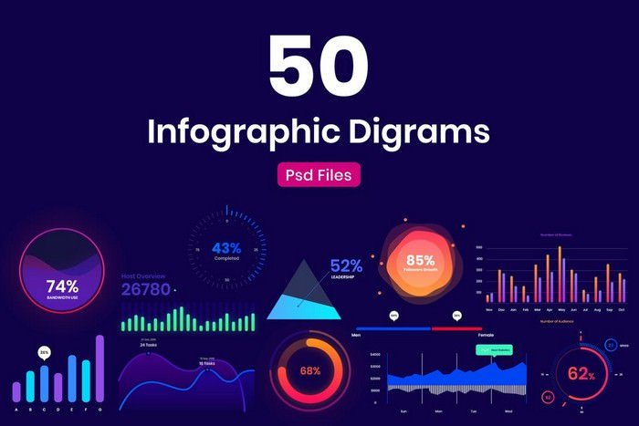 Diagrams & Infographics