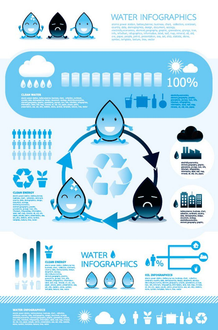 Elements Of Water Infographics Vector Set