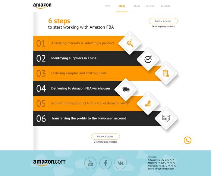 Amazon step infographics