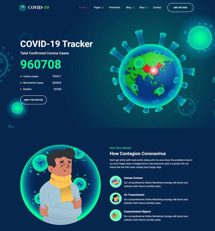 Covid-19 -Corona virus Medical Prevention