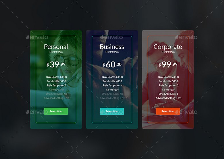 3 Version Pricing Tables