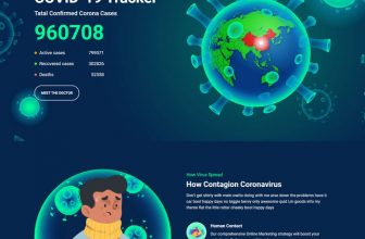 12+ Best Coronavirus (COVID-19) HTML Website Templates 2020